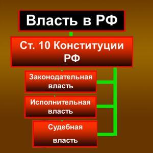 Органы власти Хиславичей
